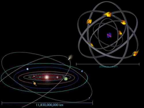 Planetary or Solar System Model Atom - Pics about space
